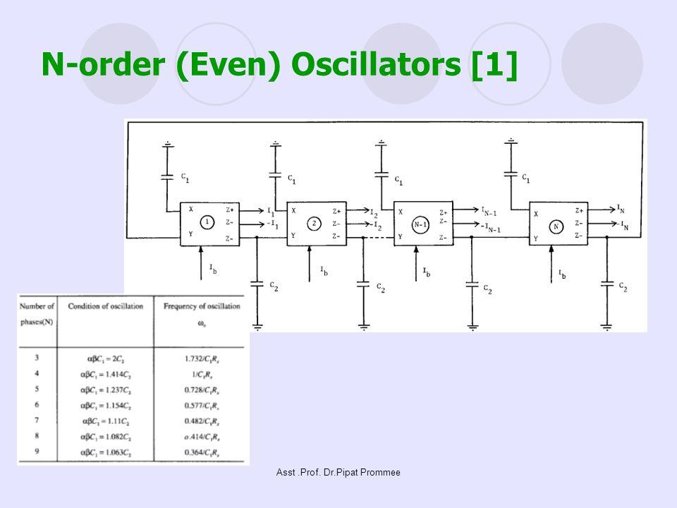 N-order (Even) Oscillators [1]